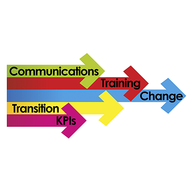 change transition workstream